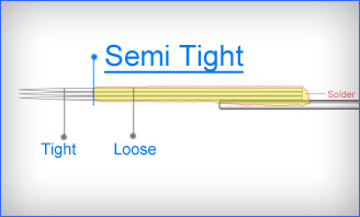 Semi Tight Needles