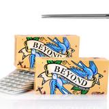 Round Shaders - Textured Needles
